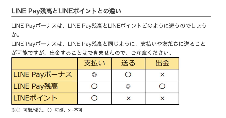 LINE pay 公式ブログからの引用